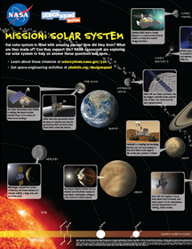 Mission Solar System Related Resources Design Squad